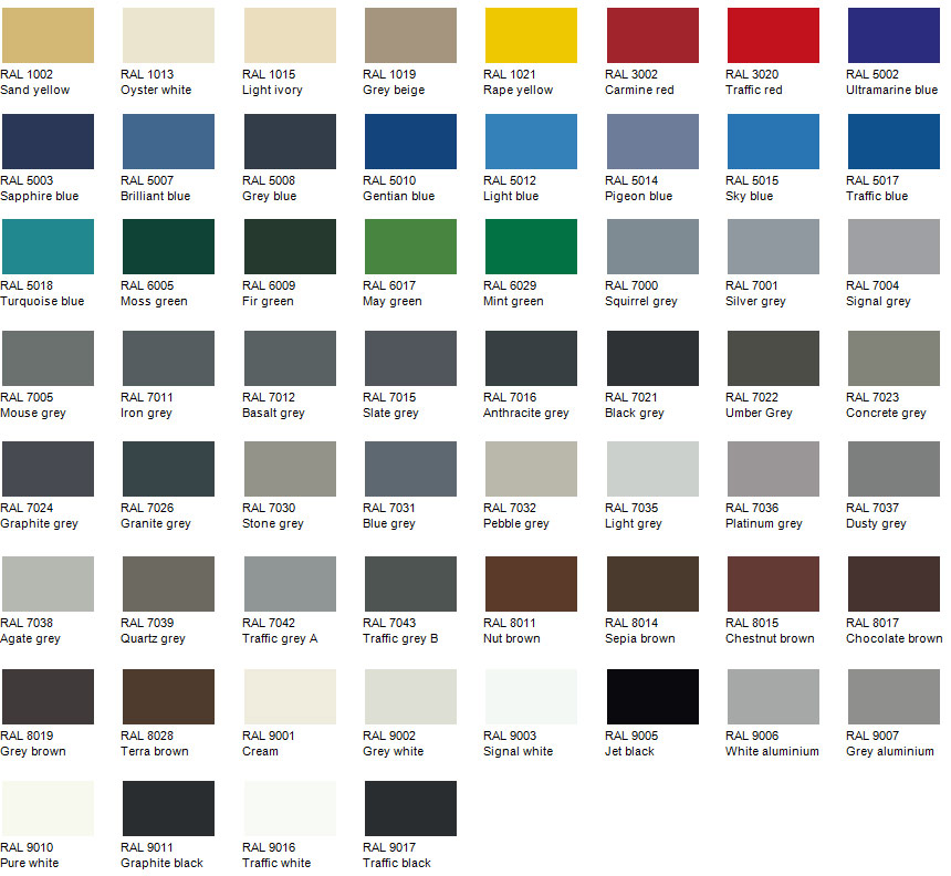 standard-ral-powder-coating-colours